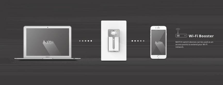 Luxul Technology MATCH Wi-Fi access points